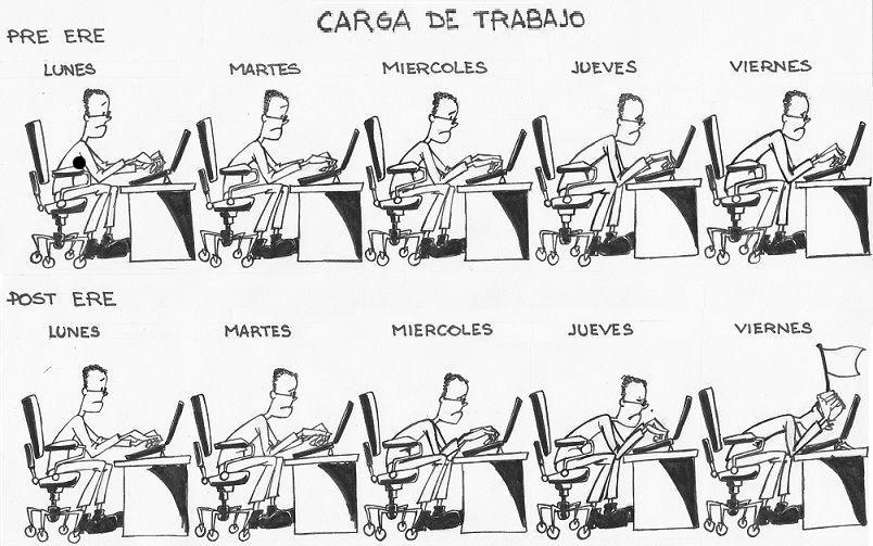 Carga de Trabajo